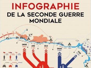 Image illustrant l'article infographie2°GM de La Cliothèque