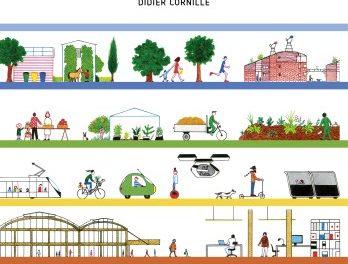 Image illustrant l'article La-ville_Plat1 de La Cliothèque