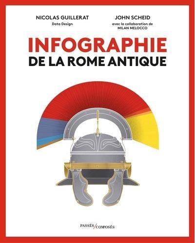 Infographie de la Rome antique