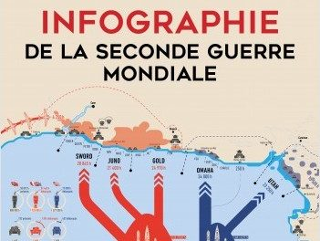 Image illustrant l'article Infographie 2GM de La Cliothèque